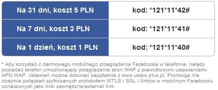 sympatia plus opłaty Kraków