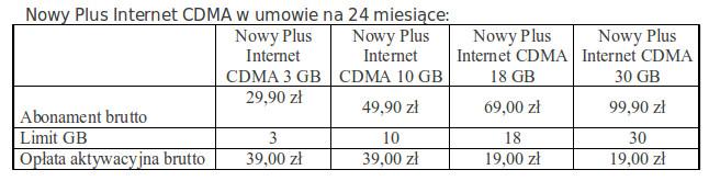 plus_CDMA
