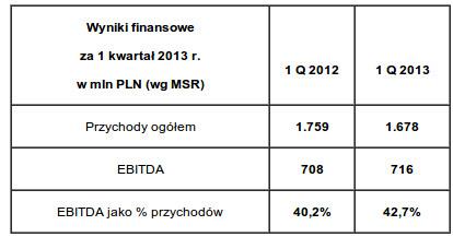 plus_wyniki_2013