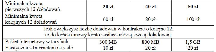 mixpluszero1