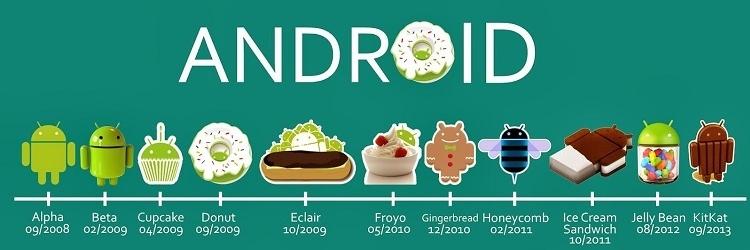 Android L – kto dostanie aktualizację?